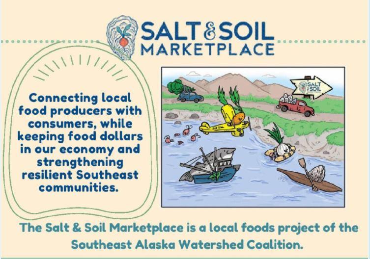 Salt and Soil infographic